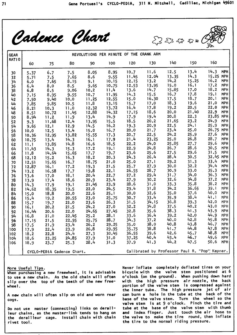 page 71 cadence chart