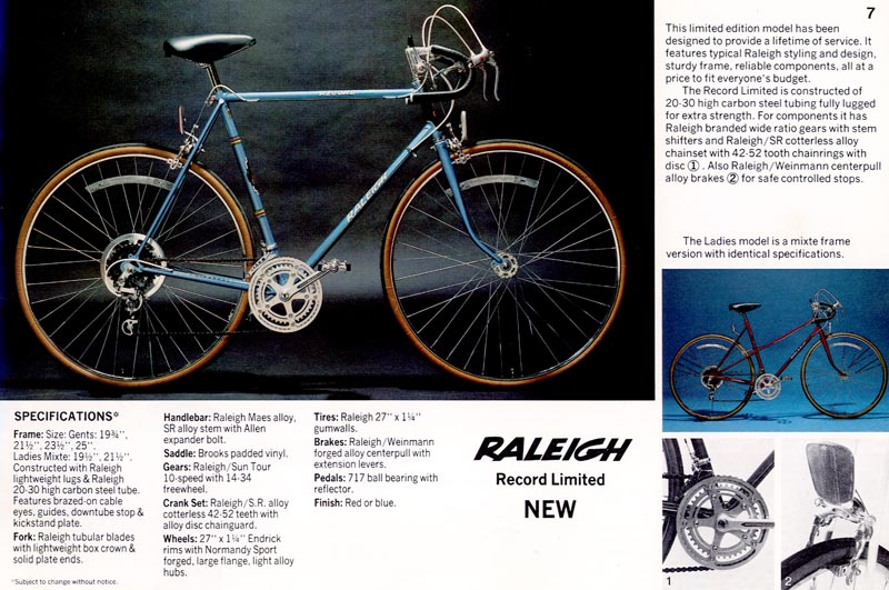 Retro Raleighs The Record