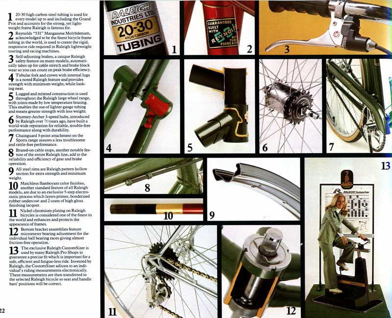 11 Sexist Vintage Ads From Major Brands 2014 3 also Refurbishing Vintage Bicycles Variety also 124153362 in addition Dwr Bantam Sofa Review additionally Insulation. on retro modern raleigh